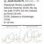 """""""Pojedynek filmów o pedofilii"""". Zobacz JAK Jacek Kurski odpowiada internautom!"""