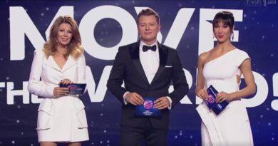 Eurowizja Junior 2020 – Kto wygrał?